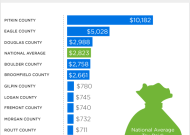 Colorado_PropertyTax_Zillow_05-2014_a_01