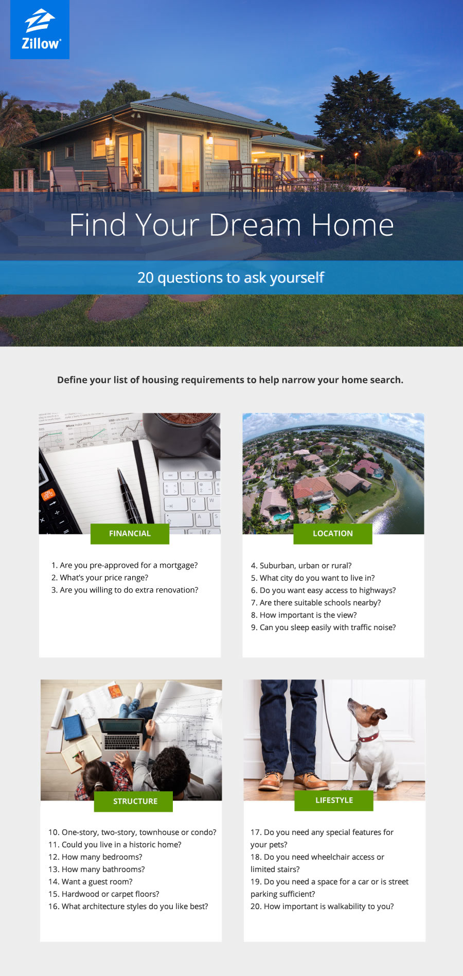 How To Find Your Dream Home Zillow Porchlight