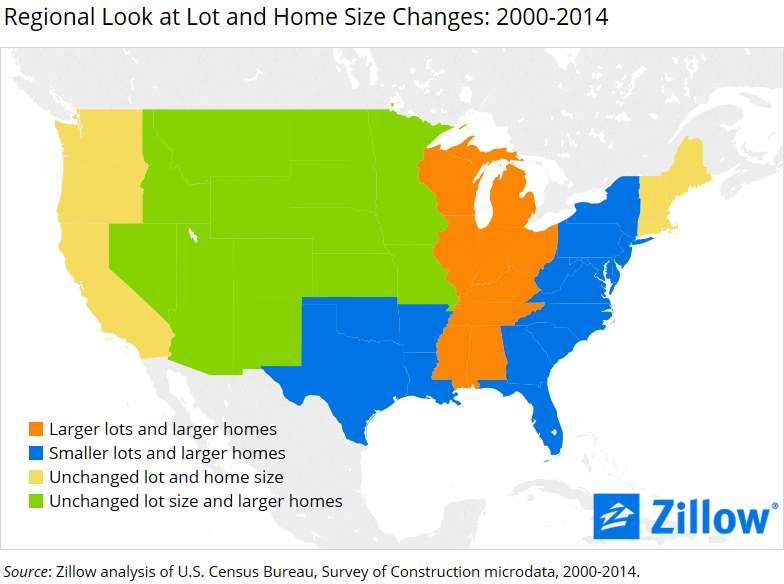 Home Lot Sizes Decrease While Home Size Increases Re