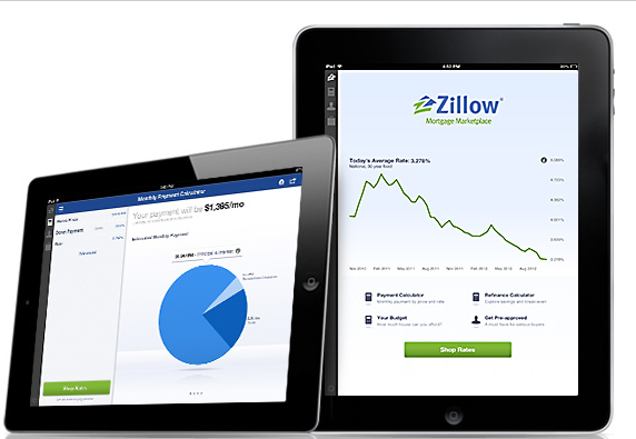 Review Your Lender for a Chance to Win an iPad - Zillow ...