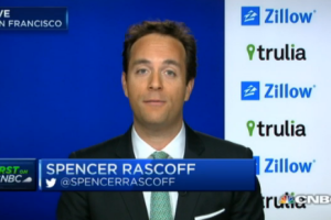 Spencer on CNBC