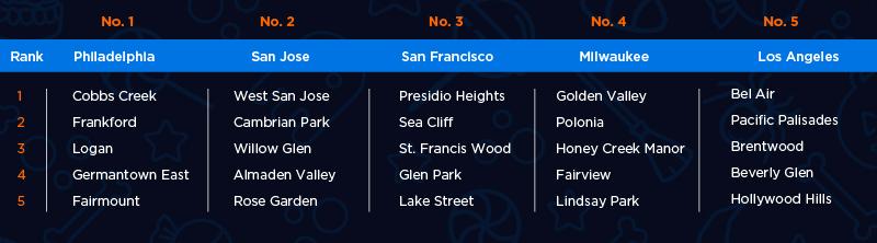 trick-or-treat-neighborhoods-list-1-v2