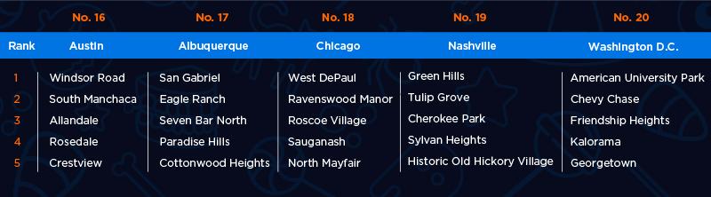 trick-or-treat-neighborhoods-list-4-v2