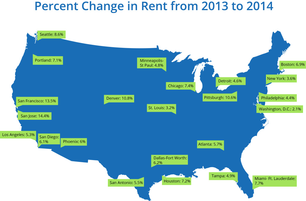 rental households grew costs increased in 2014 zillow