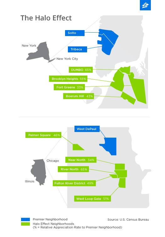 Helping Clients Find The Next Neighborhood Hot Spot