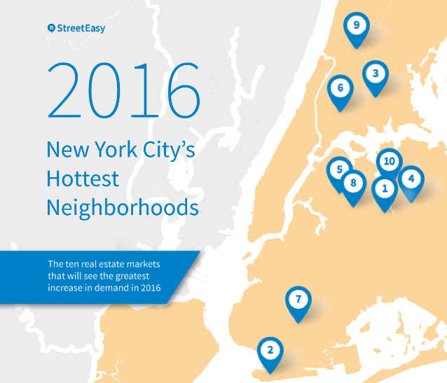 Manhattan Real Estate Trends: StreetEasy Predicts 2016 New York City Housing Market